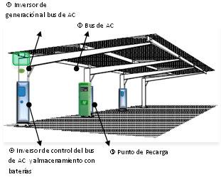 Vehiculo-electrico-05